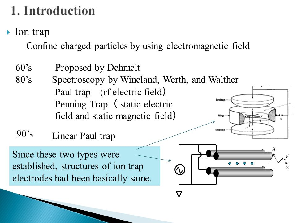  Ion trap Confine charged particles by using electromagnetic field 60's Proposed by Dehmelt 80's Spectroscopy by Wineland, Werth, and Walther 90's Pa