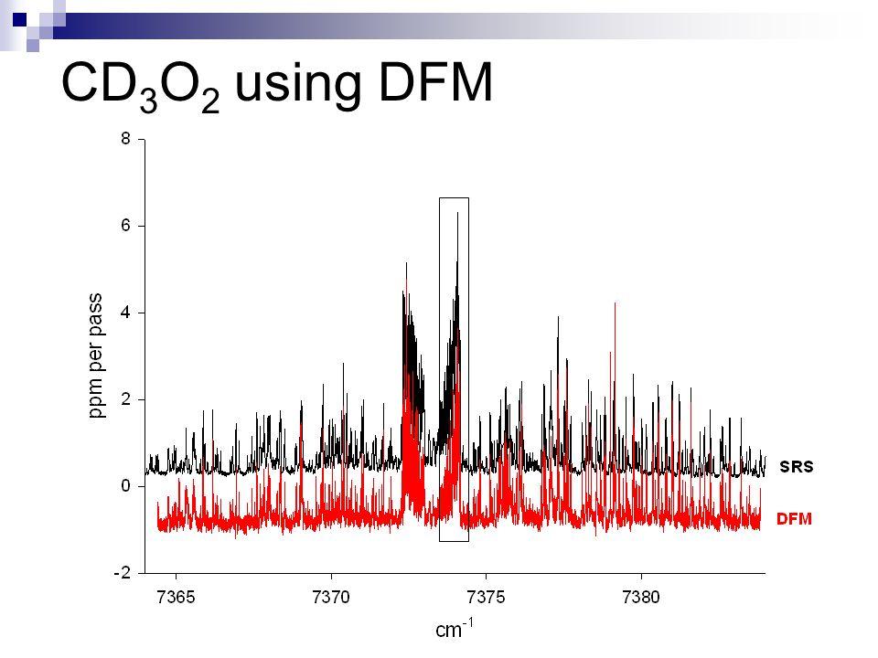 CD 3 O 2 using DFM