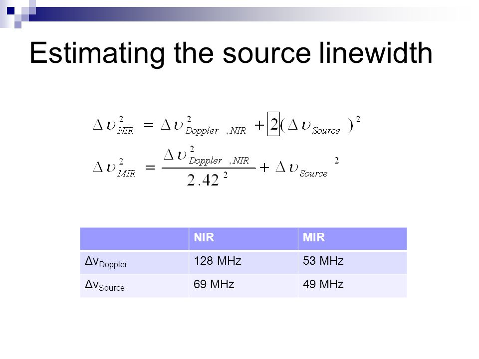 Estimating the source linewidth NIRMIR Δν Doppler 128 MHz53 MHz Δν Source 69 MHz49 MHz