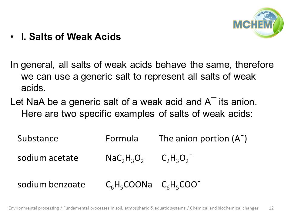 I. Salts of Weak Acids In general, all salts of weak acids behave the same, therefore we can use a generic salt to represent all salts of weak acids.