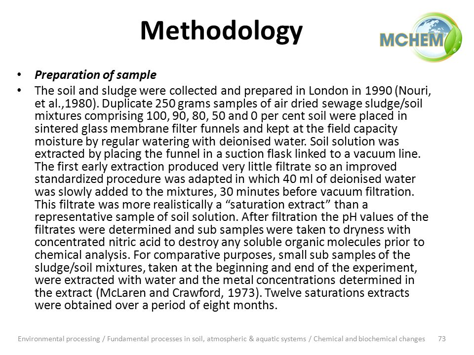 Methodology Preparation of sample The soil and sludge were collected and prepared in London in 1990 (Nouri, et al.,1980).