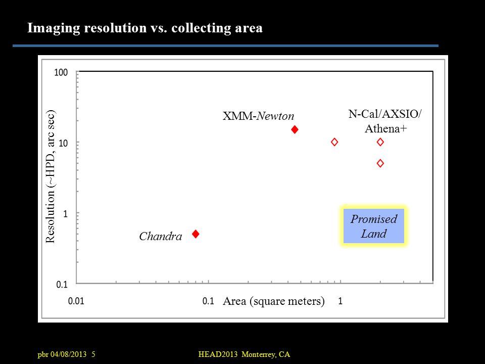 pbr 04/08/2013 5HEAD2013 Monterrey, CA Imaging resolution vs.