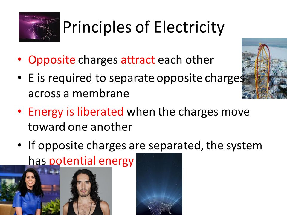 Principles of Electricity Opposite charges attract each other E is required to separate opposite charges across a membrane Energy is liberated when th