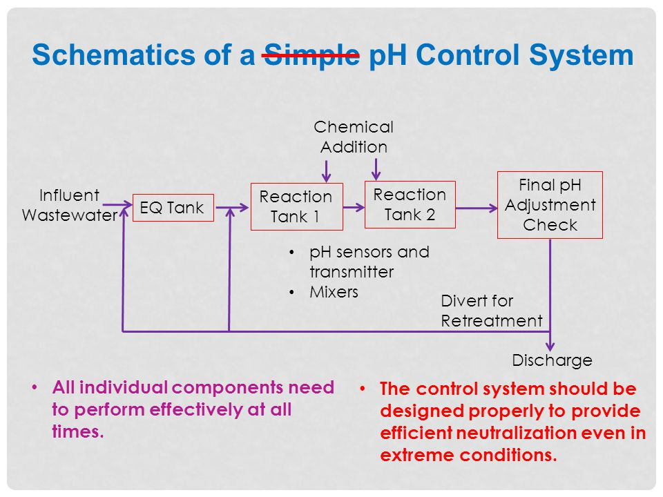 Issues Concerning pH Control System Operation and maintenance of pH control system can sometimes be tiresome because of its complexity.