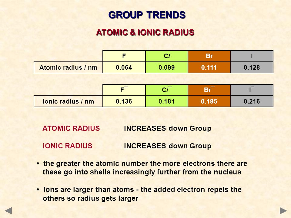 GROUP TRENDS DECREASES down Group the increasing nuclear charge due to the greater number of protons should attract electrons more, but there is an...