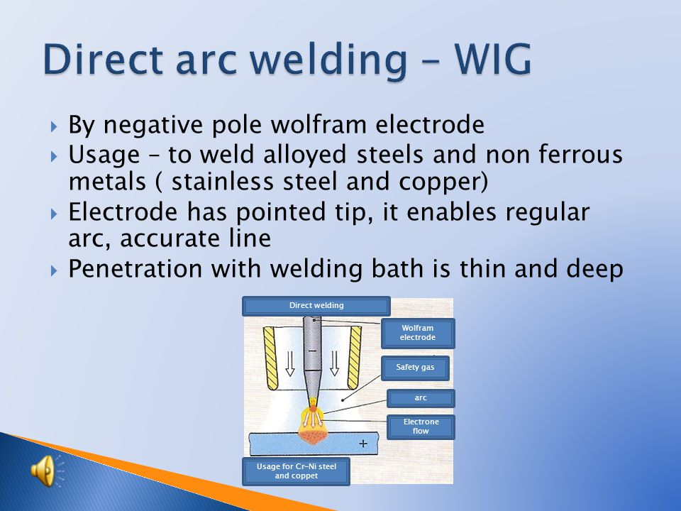  Solid non-melting wolfram electrode is used  Safety gas is argon or helium  Inert mixtures argon and helium Gas jet Wolfram electrode Welding wire Arc (2 to 3 mm long) Ground terminal weldment Safety gas control Safety gas and welding current switches Welding torch Input bundle Cooling water line Control line Welding current Safety gas