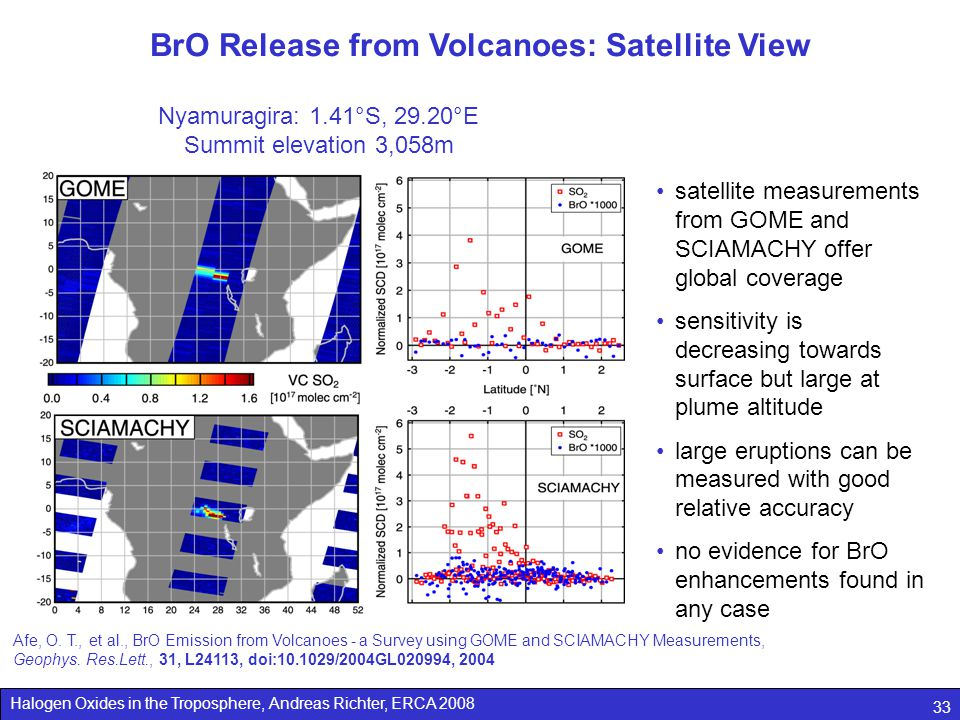 Halogen Oxides in the Troposphere, Andreas Richter, ERCA 2008 33 Nyamuragira: 1.41°S, 29.20°E Summit elevation 3,058m BrO Release from Volcanoes: Sate