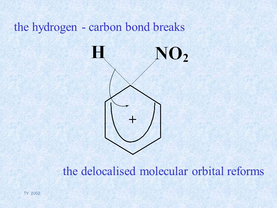 TY 2002 mechanism the stable delocalised ring system is reformed as the unstable intermediate breaks down the covalent bond between the hydrogen and the carbon atom in the benzene ring breaks heterolytically the delocalised benzene ring system is reformed
