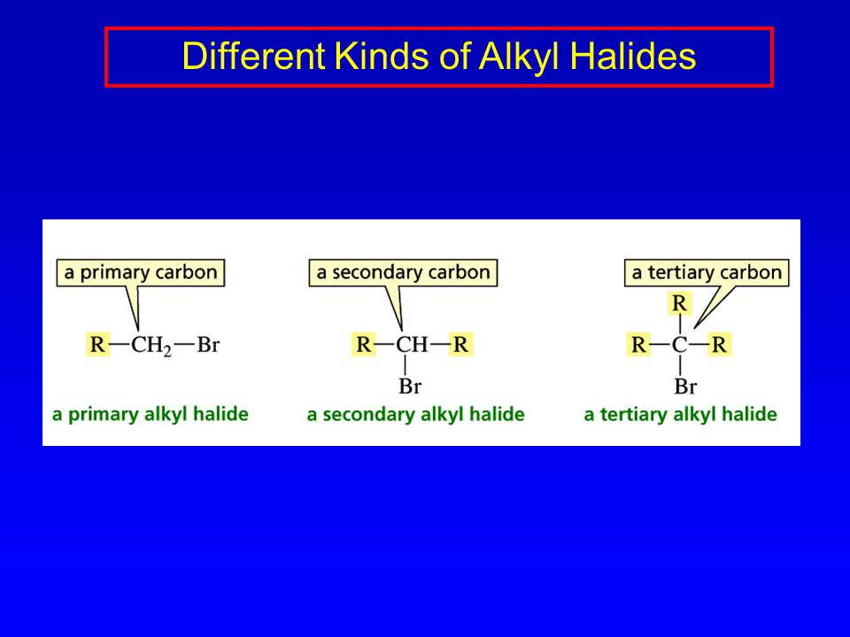 Different Kinds of Alkyl Halides
