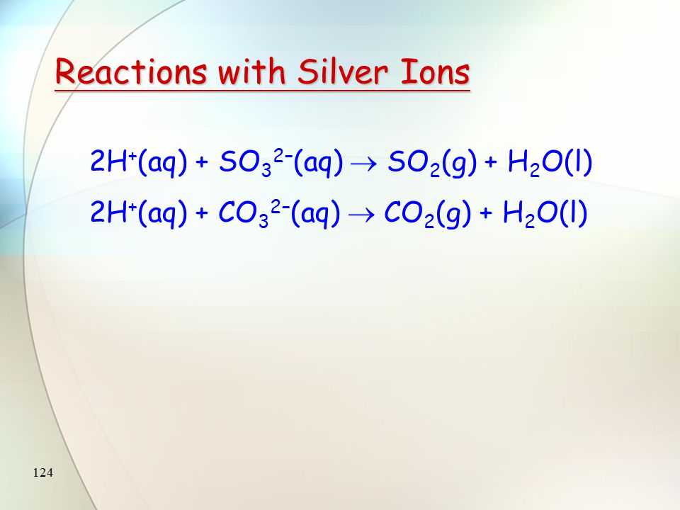 123 Reactions with Silver Ions Silver nitrate solution should be acidified with nitric acid (a)to remove interfering ions like SO 3 2  or CO 3 2  They may form white ppt with Ag +