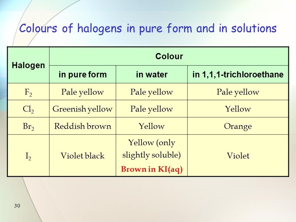 29 Colour Halogens  different colours when dissolved in different solvents
