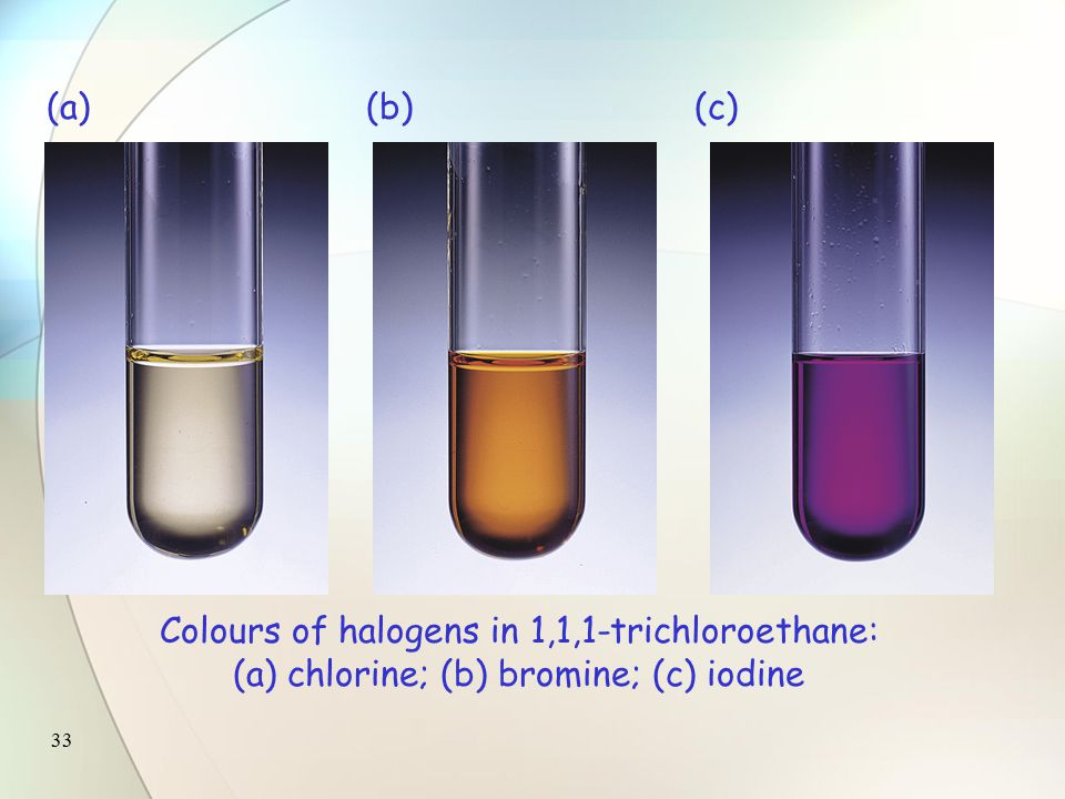 32 Colours of halogens in water: (a) chlorine; (b) bromine; (c) iodine (a)(b)(c)