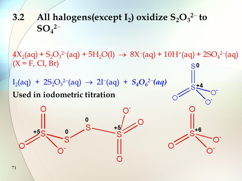 70 3.1All halogens(except I 2 ) oxidize Fe 2+ to Fe 3+ Half reaction Standard electrode potential (V) Cl 2 (aq) + 2e –  2Cl – (aq) Br 2 (aq) + 2e –  2Br – (aq) Fe 3+ (aq) + e –  Fe 2+ (aq) I 2 (aq) + 2e –  2I – (aq) +1.36 +1.07 +0.77 +0.54 I 2 (aq) + 2Fe 2+ (aq)  No reaction
