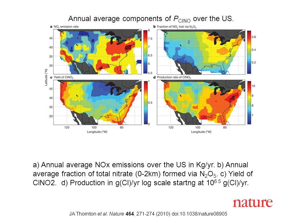 JA Thornton et al. Nature 464, 271-274 (2010) doi:10.1038/nature08905 Annual average components of P ClNO over the US. 2 a) Annual average NOx emissio