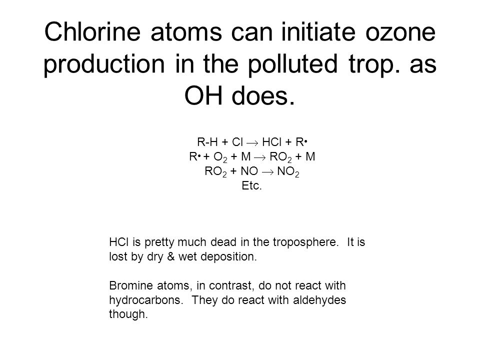 Chlorine atoms can initiate ozone production in the polluted trop.