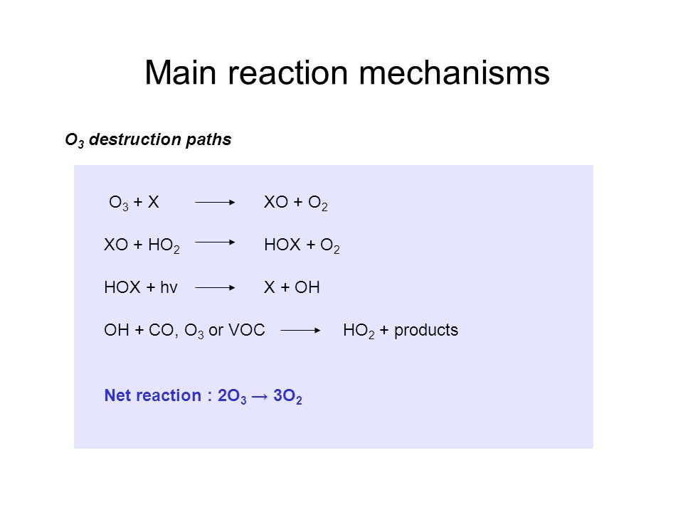 O 3 destruction paths Halogen oxide cross reactions → X + O3 → XO + O2 → XO + YO → X + Y + O2 → Y + O3 → YO + O2 Main reaction mechanisms → Net reaction : 2O 3 → 3O 2 BrO + ClO 4 times faster than BrO + BrO ( X, Y = Cl, Br, I )