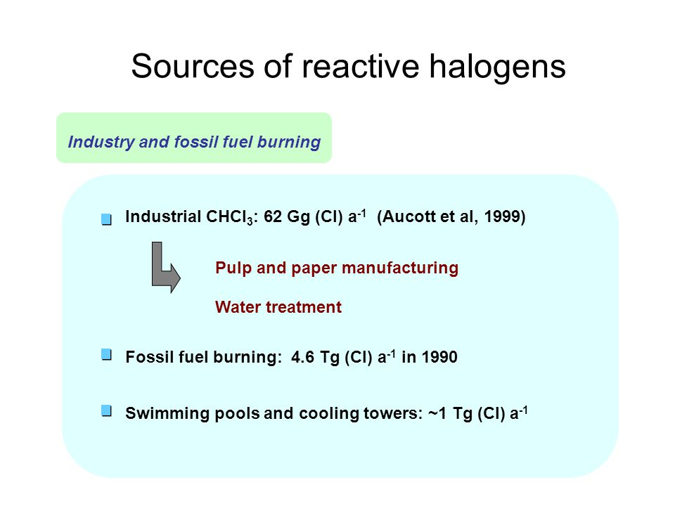 Sources of reactive halogens Biomass Burning and dust plumes CH 3 OH + HClCH 3 Cl + H 2 O Inefficient combustion: Global production in the late 1990sCH 3 Cl 450 Gg (Cl) a -1 CH 3 Br 24 Gg (Br) a -1 CH 3 I 12 Gg (I) a -1 Dust as an important reactive surface ( Andreae & Merlet, 2001) 25% 20% Biomass burning --- a source of Methylhalides