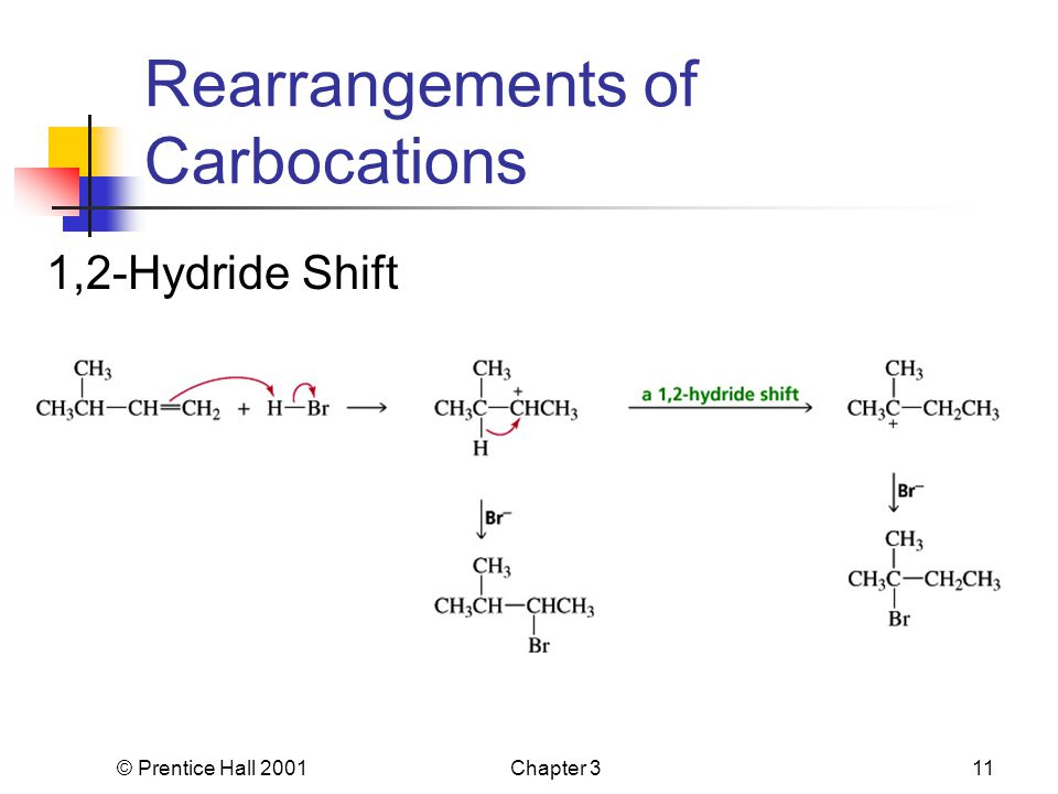 © Prentice Hall 2001Chapter 311 Rearrangements of Carbocations 1,2-Hydride Shift