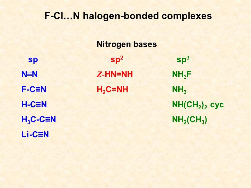 Nitrogen bases sp sp 2 sp 3 N ≡ N Z- HN=NHNH 2 F F-C≡NH 2 C=NHNH 3 H-C≡NNH(CH 2 ) 2 cyc H 3 C-C≡NNH 2 (CH 3 ) Li-C≡N F-Cl…N halogen-bonded complexes