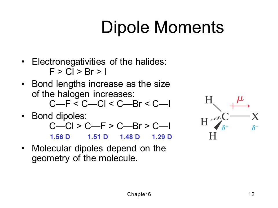 Chapter 612 Dipole Moments Electronegativities of the halides: F > Cl > Br > I Bond lengths increase as the size of the halogen increases: C—F < C—Cl