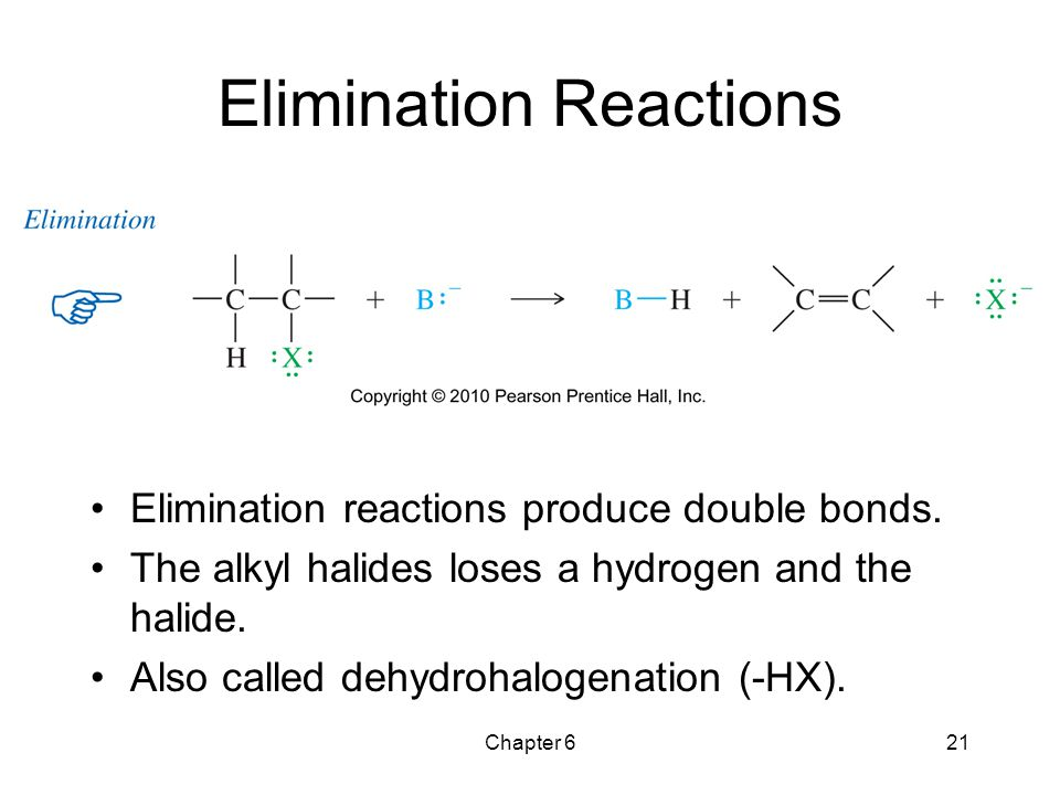 Chapter 621 Elimination Reactions Elimination reactions produce double bonds. The alkyl halides loses a hydrogen and the halide. Also called dehydroha