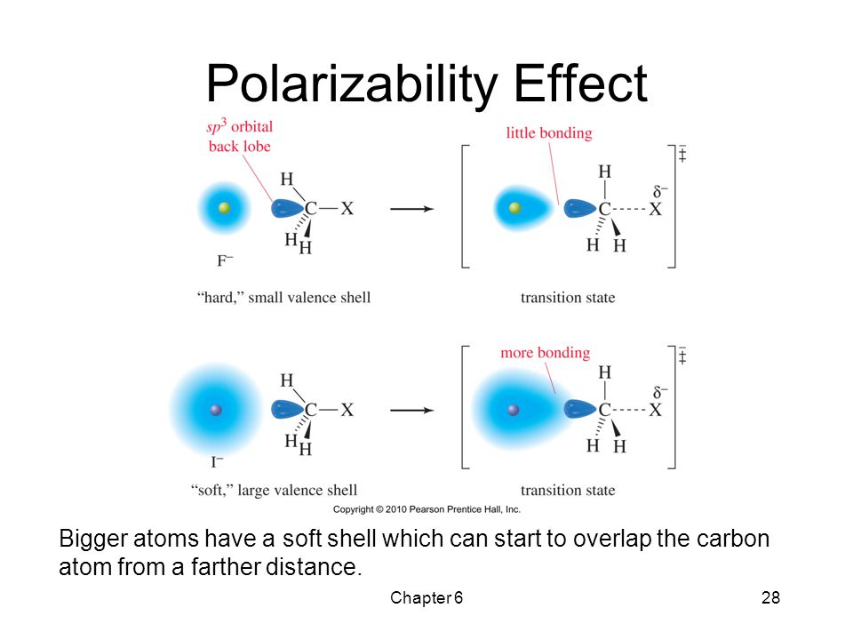 Chapter 628 Polarizability Effect Bigger atoms have a soft shell which can start to overlap the carbon atom from a farther distance.