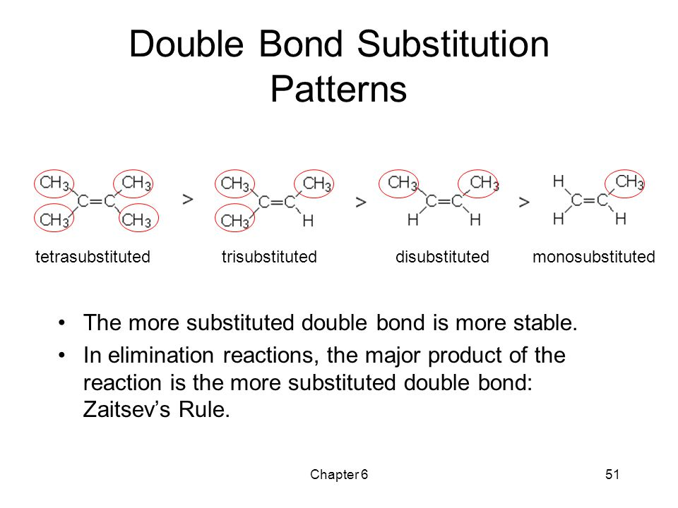 Chapter 651 Double Bond Substitution Patterns The more substituted double bond is more stable. In elimination reactions, the major product of the reac