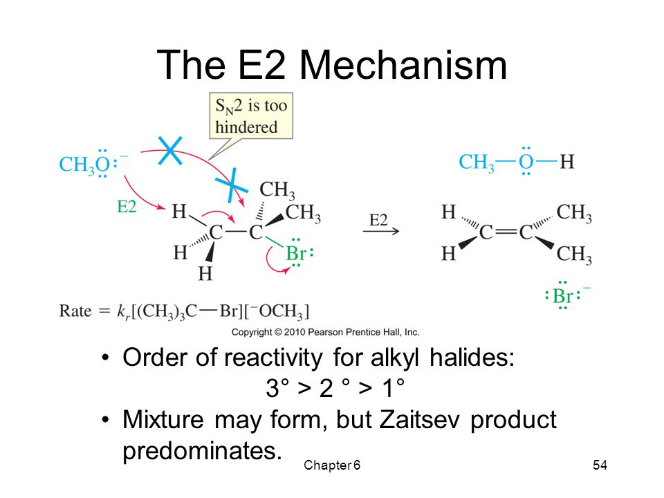 Chapter 654 The E2 Mechanism Order of reactivity for alkyl halides: 3° > 2 ° > 1° Mixture may form, but Zaitsev product predominates.