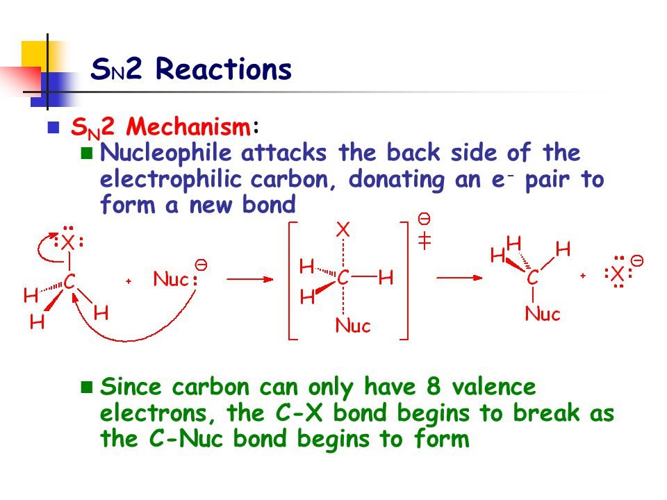 S N 2 Reactions S N 2 Mechanism: Nucleophile attacks the back side of the electrophilic carbon, donating an e - pair to form a new bond Since carbon c