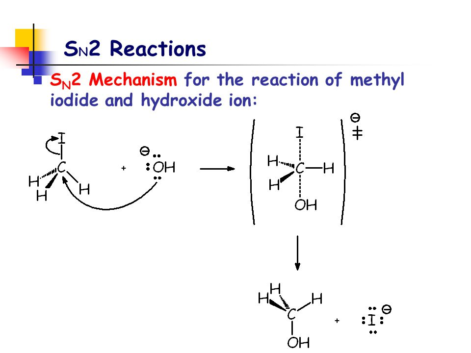 S N 2 Reactions S N 2 Mechanism for the reaction of methyl iodide and hydroxide ion: