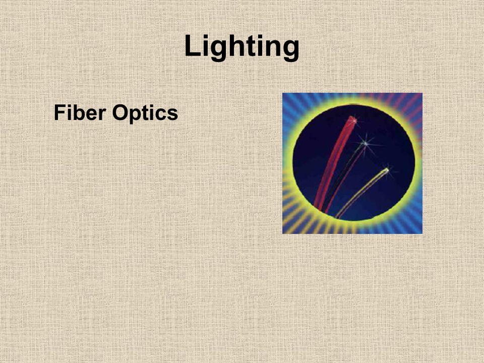 Lighting Fiber Optics
