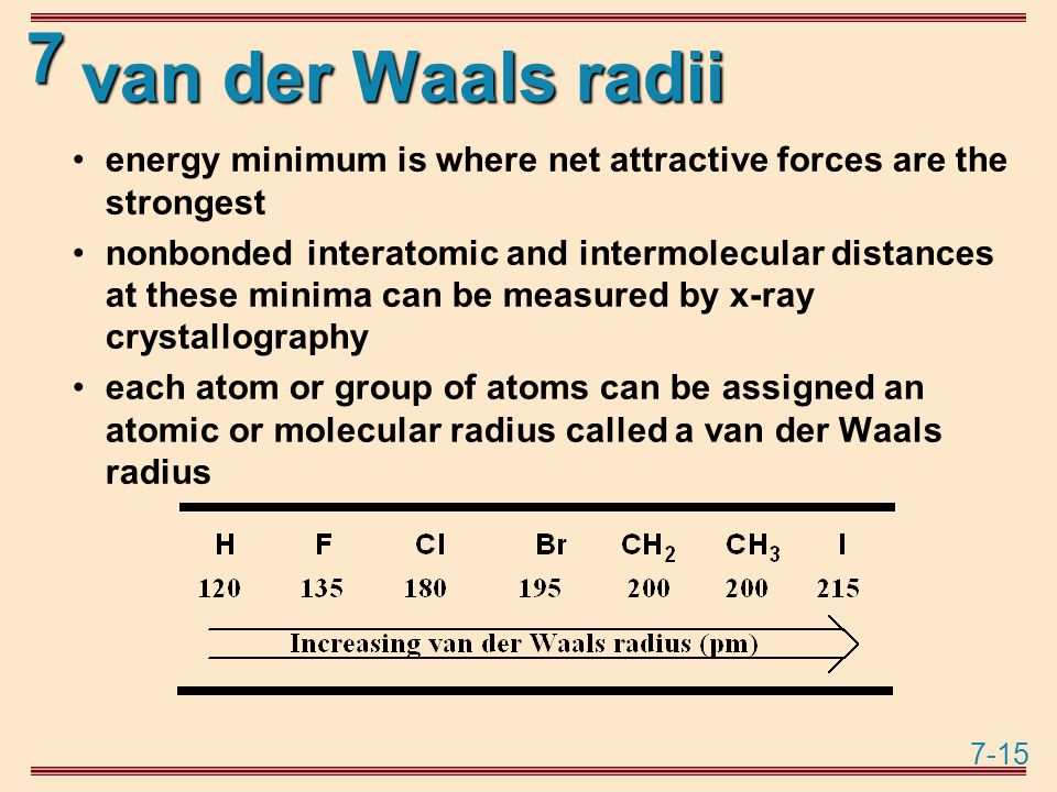 7-15 7 van der Waals radii energy minimum is where net attractive forces are the strongest nonbonded interatomic and intermolecular distances at these minima can be measured by x-ray crystallography each atom or group of atoms can be assigned an atomic or molecular radius called a van der Waals radius