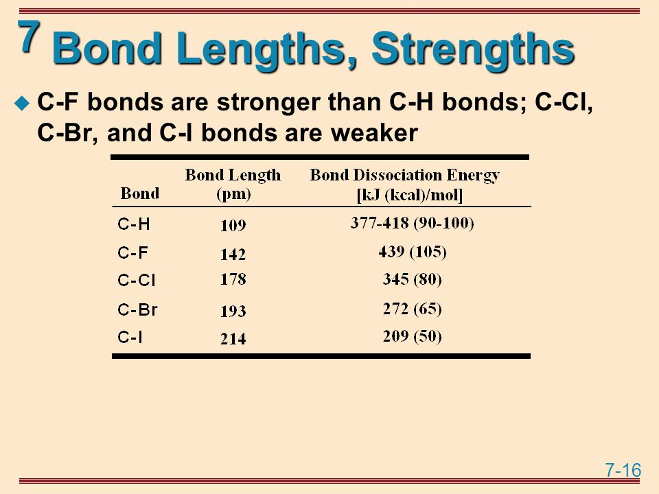 7-16 7 Bond Lengths, Strengths  C-F bonds are stronger than C-H bonds; C-Cl, C-Br, and C-I bonds are weaker