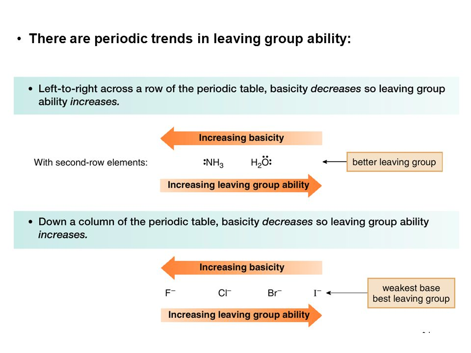 14 There are periodic trends in leaving group ability: