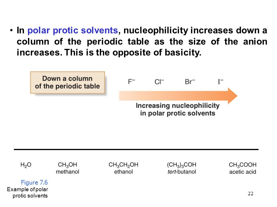 22 In polar protic solvents, nucleophilicity increases down a column of the periodic table as the size of the anion increases. This is the opposite of