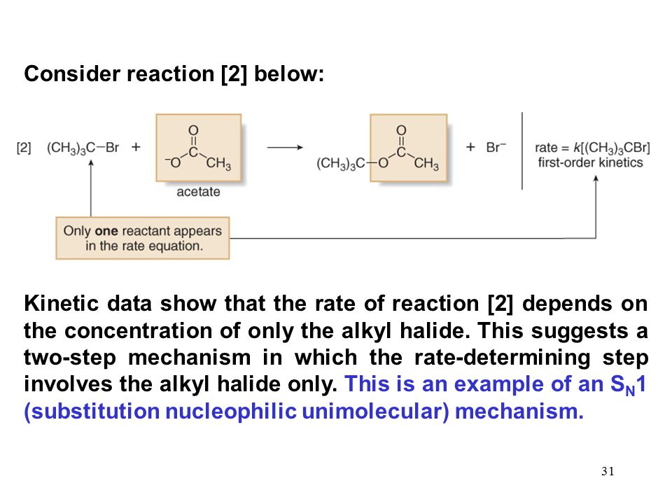 31 Kinetic data show that the rate of reaction [2] depends on the concentration of only the alkyl halide. This suggests a two-step mechanism in which