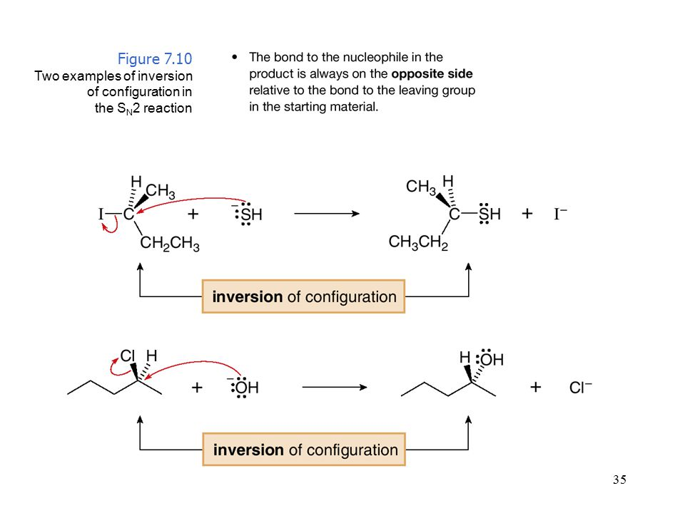 35 Figure 7.10 Two examples of inversion of configuration in the S N 2 reaction