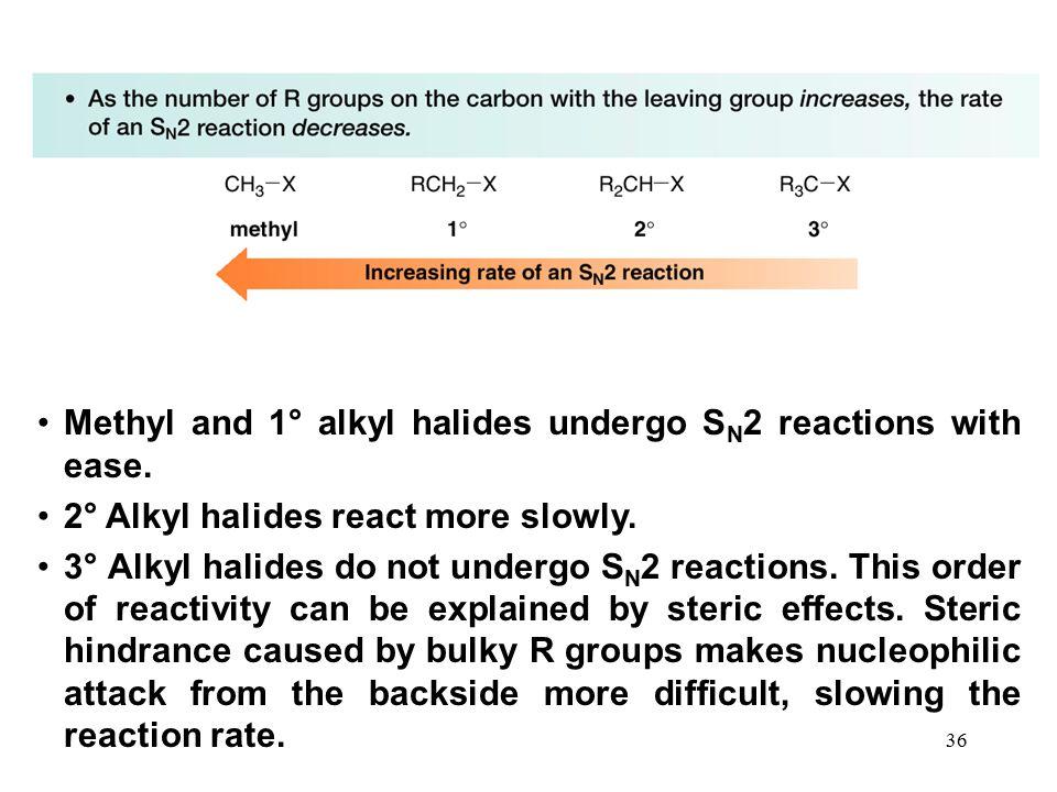 36 Methyl and 1° alkyl halides undergo S N 2 reactions with ease. 2° Alkyl halides react more slowly. 3° Alkyl halides do not undergo S N 2 reactions.