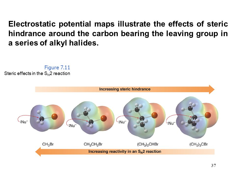 37 Electrostatic potential maps illustrate the effects of steric hindrance around the carbon bearing the leaving group in a series of alkyl halides. F