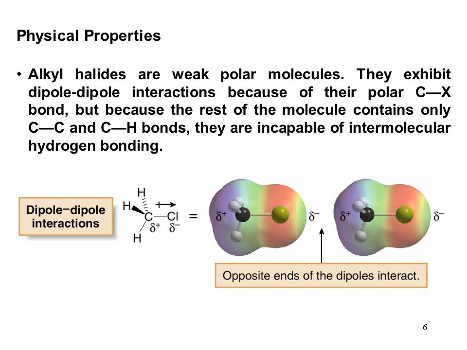 6 Alkyl halides are weak polar molecules. They exhibit dipole-dipole interactions because of their polar C—X bond, but because the rest of the molecul