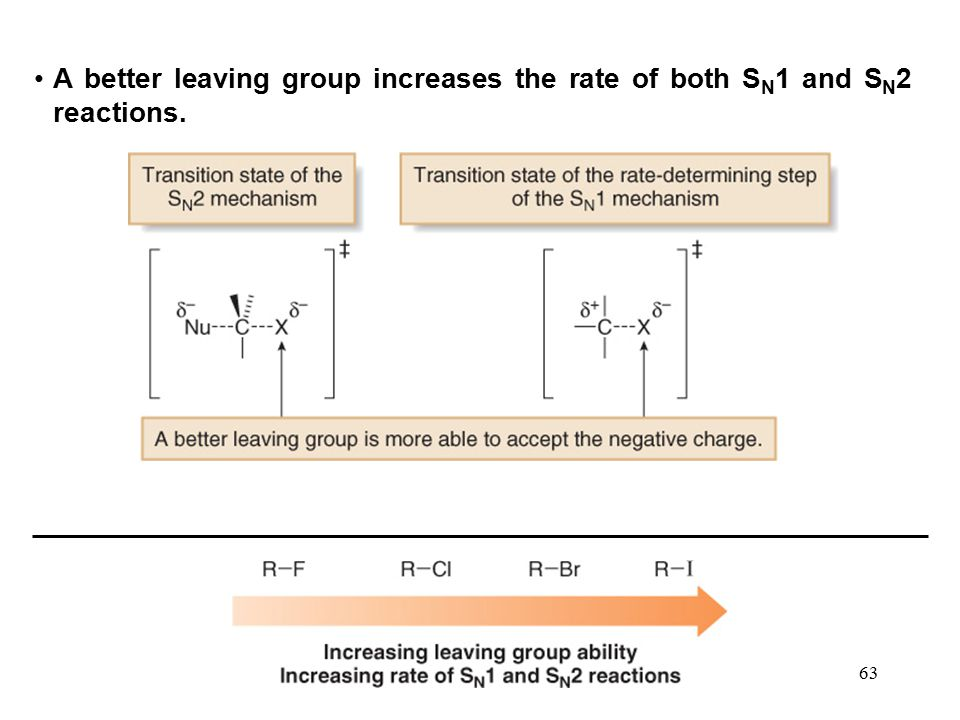 63 A better leaving group increases the rate of both S N 1 and S N 2 reactions.