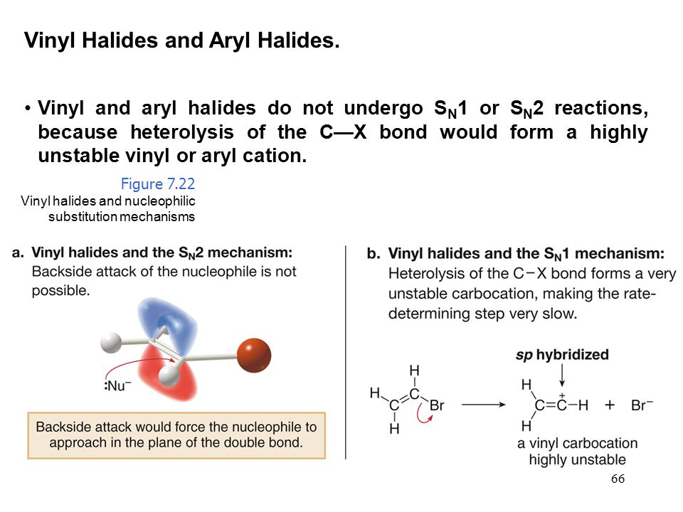 66 Vinyl Halides and Aryl Halides. Vinyl and aryl halides do not undergo S N 1 or S N 2 reactions, because heterolysis of the C—X bond would form a hi