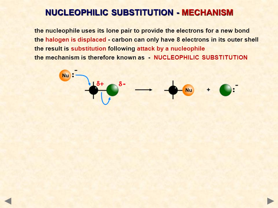 NUCLEOPHILIC SUBSTITUTION - MECHANISM the nucleophile uses its lone pair to provide the electrons for a new bond the halogen is displaced - carbon can
