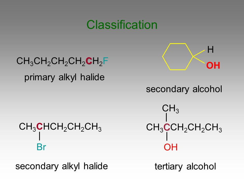 C CH 3 CH 2 CH 2 CH 2 CH 2 F CH 3 CHCH 2 CH 2 CH 3 Br primary alkyl halide secondary alkyl halide Classification C CH 3 CCH 2 CH 2 CH 3 OH CH 3 tertia