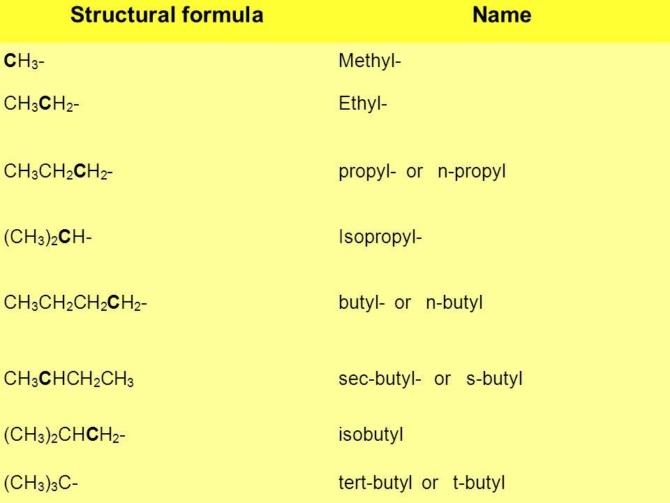 Structural formulaName CH3-CH3-Methyl- CH 3 CH 2 -Ethyl- CH 3 CH 2 CH 2 -propyl- or n-propyl (CH 3 ) 2 CH-Isopropyl- CH 3 CH 2 CH 2 CH 2 -butyl- or n-