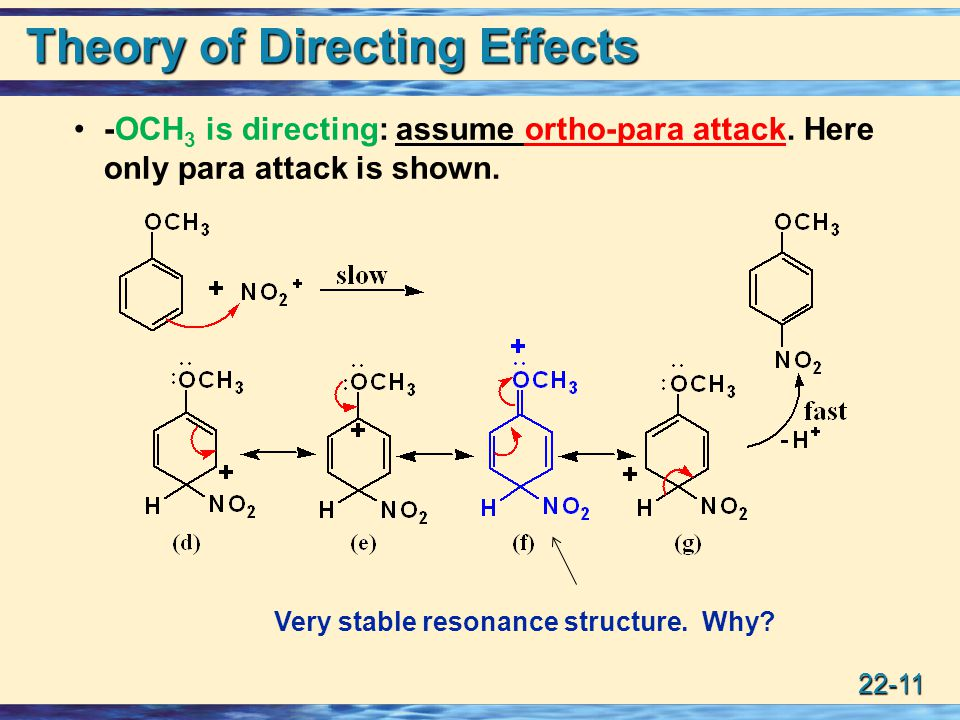 22-11 Theory of Directing Effects -OCH 3 is directing: assume ortho-para attack.