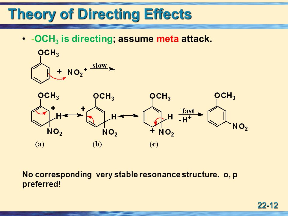22-12 Theory of Directing Effects -OCH 3 is directing; assume meta attack.