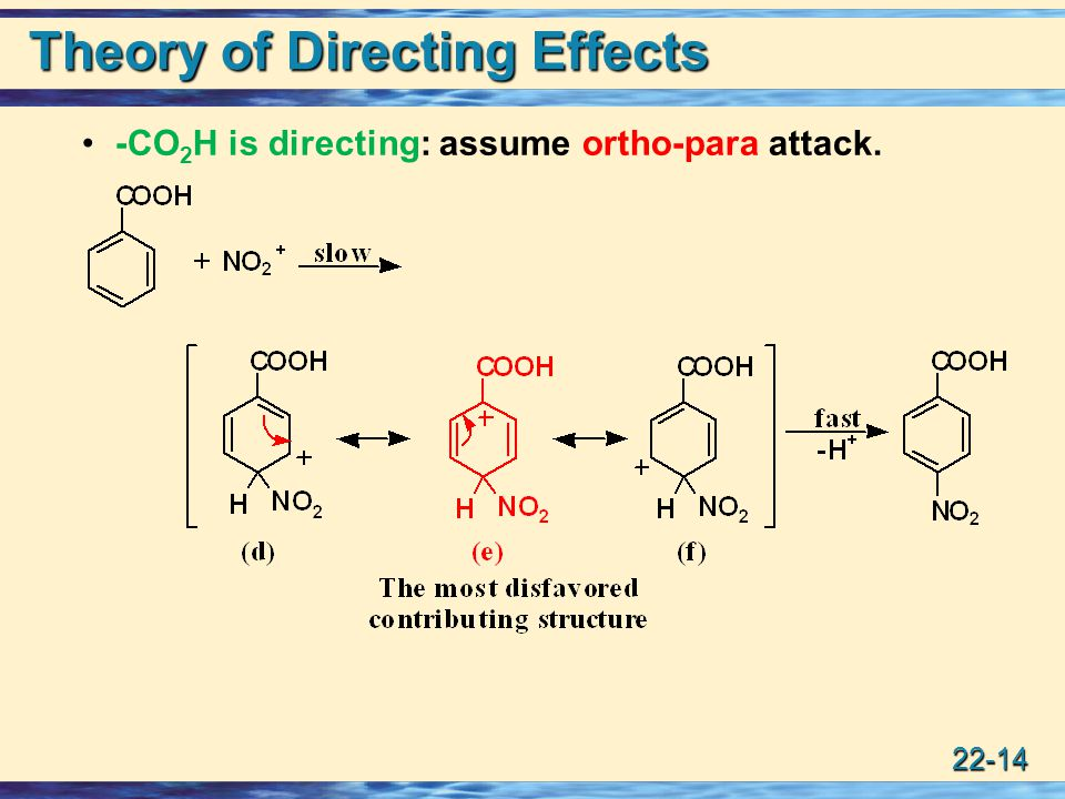 22-14 Theory of Directing Effects -CO 2 H is directing: assume ortho-para attack.