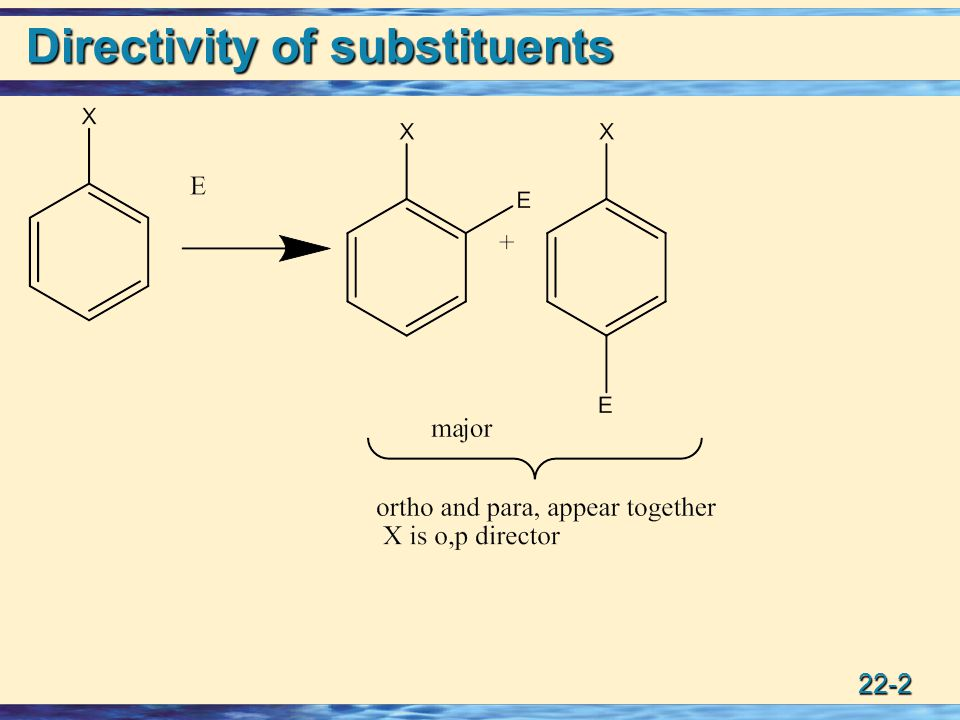 22-2 Directivity of substituents