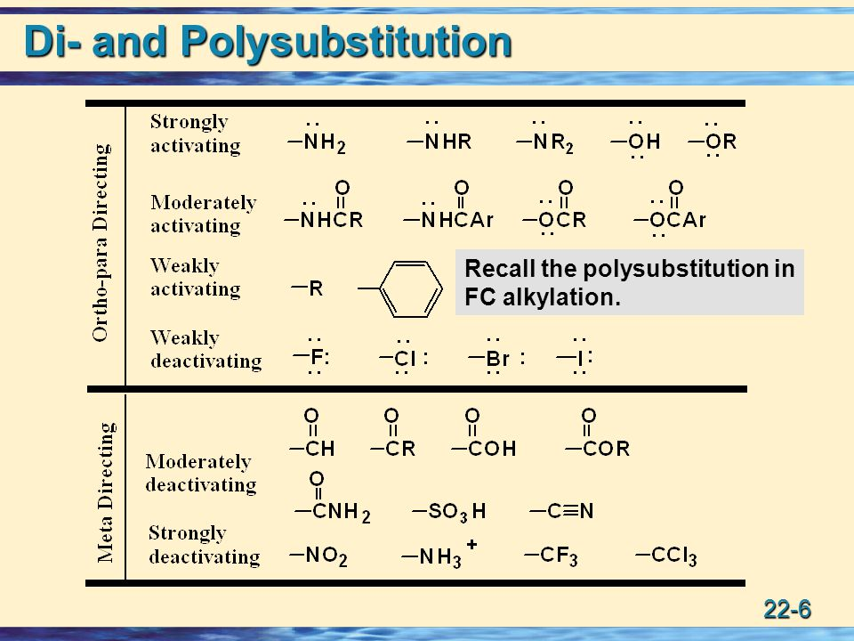 22-6 Di- and Polysubstitution Recall the polysubstitution in FC alkylation.